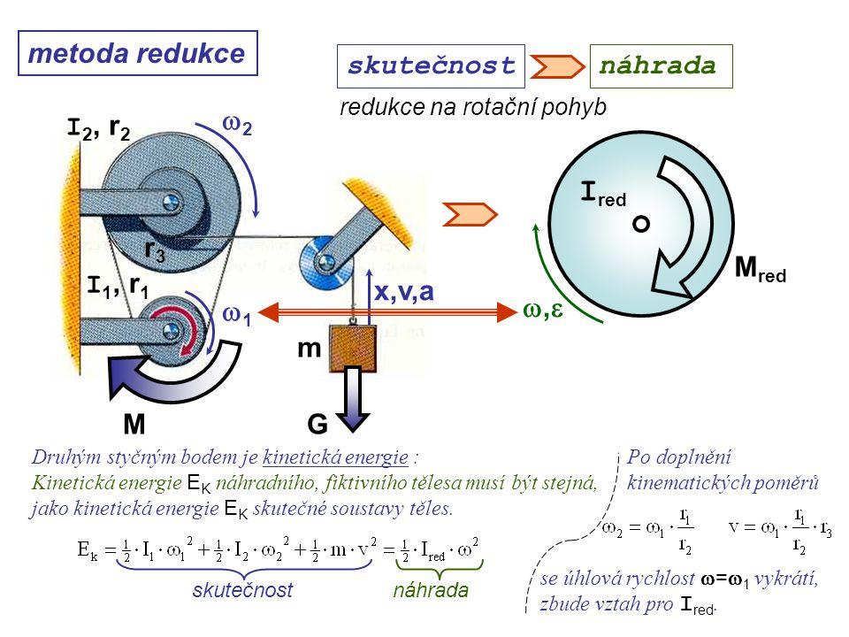 r3r3 11 MG 22 metoda redukce ,, M red I red redukce na rotační pohyb Dynamika I, 10. přednáška I 1, r 1 I 2, r 2 m x,v,a skutečnostnáhrada Dru