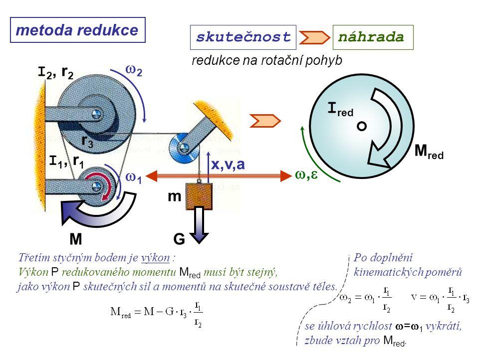 r3r3 11 MG 22 metoda redukce ,, M red I red redukce na rotační pohyb Dynamika I, 10. přednáška I 1, r 1 I 2, r 2 m x,v,a skutečnostnáhrada Po