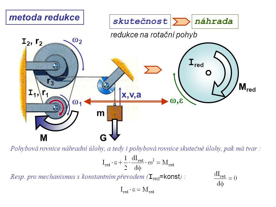 r3r3 11 MG 22 metoda redukce ,, M red I red redukce na rotační pohyb Dynamika I, 10. přednáška I 1, r 1 I 2, r 2 m x,v,a skutečnostnáhrada Poh