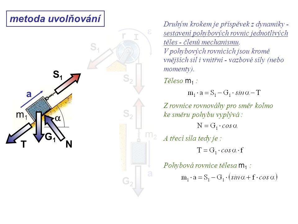Dynamika I, 10.přednáška metoda uvolňování Z obou pohybových rovnic vyloučíme vazbovou sílu R.