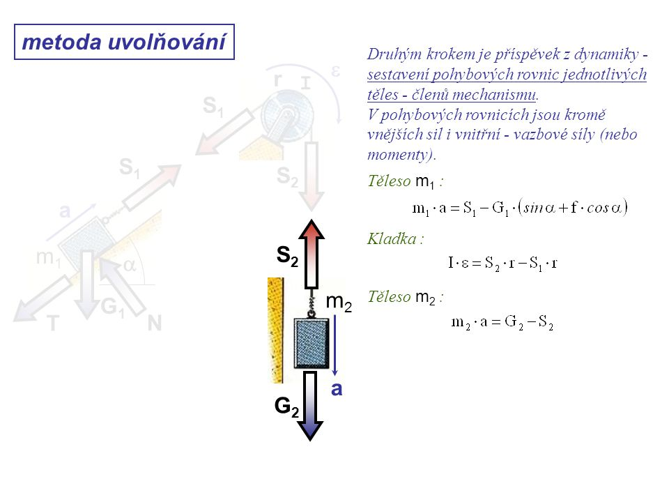 G2G2 G1G1 a a  S1S1 S1S1 S2S2 S2S2 T  r N Dynamika I, 10. přednáška I Druhým krokem je příspěvek z dynamiky - sestavení pohybových rovnic jednotlivý