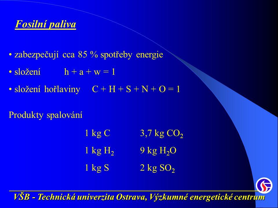 __________________________________________________________ VŠB - Technická univerzita Ostrava, Výzkumné energetické centrum Fosilní paliva zabezpečují cca 85 % spotřeby energie složeníh + a + w = 1 složení hořlavinyC + H + S + N + O = 1 Produkty spalování 1 kg C3,7 kg CO 2 1 kg H 2 9 kg H 2 O 1 kg S2 kg SO 2