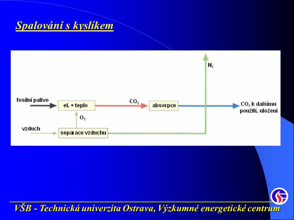 __________________________________________________________ VŠB - Technická univerzita Ostrava, Výzkumné energetické centrum Spalování s kyslíkem