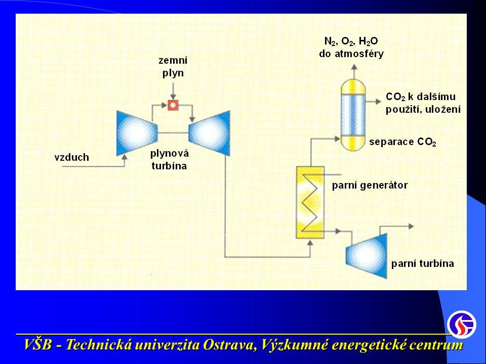 __________________________________________________________ VŠB - Technická univerzita Ostrava, Výzkumné energetické centrum