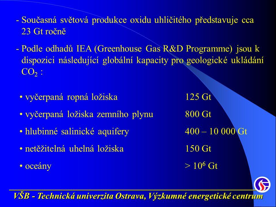 __________________________________________________________ - Současná světová produkce oxidu uhličitého představuje cca 23 Gt ročně -Podle odhadů IEA (Greenhouse Gas R&D Programme) jsou k dispozici následující globální kapacity pro geologické ukládání CO 2 : vyčerpaná ropná ložiska125 Gt vyčerpaná ložiska zemního plynu800 Gt hlubinné salinické aquifery 400 – 10 000 Gt netěžitelná uhelná ložiska150 Gt oceány> 10 6 Gt