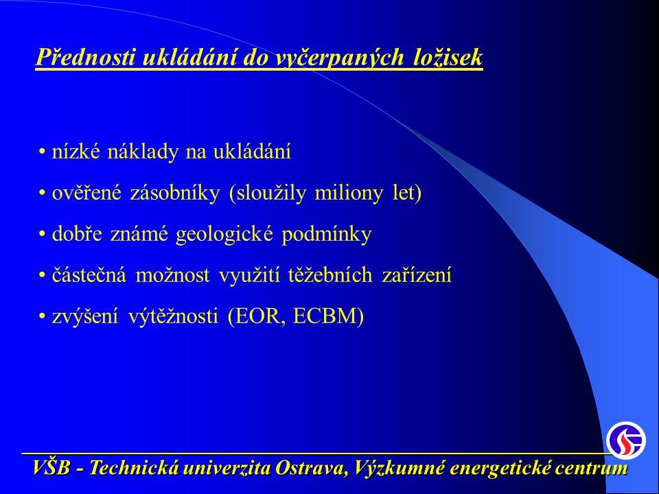 __________________________________________________________ VŠB - Technická univerzita Ostrava, Výzkumné energetické centrum Přednosti ukládání do vyčerpaných ložisek nízké náklady na ukládání ověřené zásobníky (sloužily miliony let) dobře známé geologické podmínky částečná možnost využití těžebních zařízení zvýšení výtěžnosti (EOR, ECBM)
