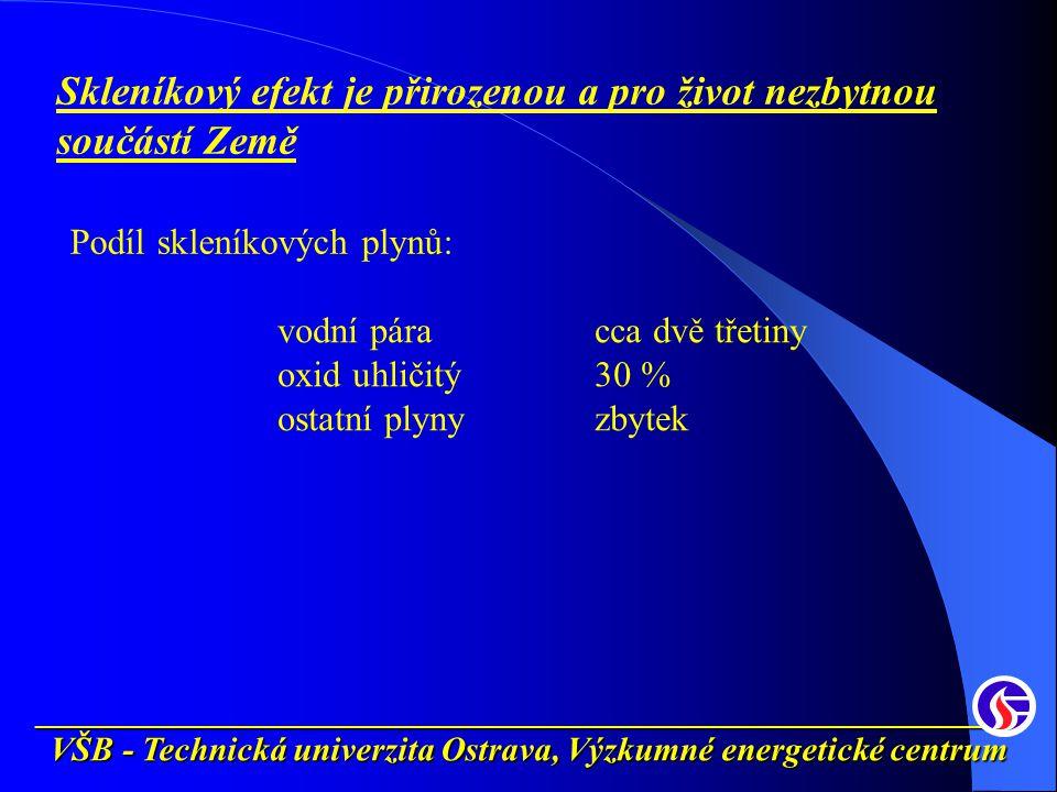 __________________________________________________________ VŠB - Technická univerzita Ostrava, Výzkumné energetické centrum Skleníkový efekt je přirozenou a pro život nezbytnou součástí Země Podíl skleníkových plynů: vodní páracca dvě třetiny oxid uhličitý30 % ostatní plynyzbytek