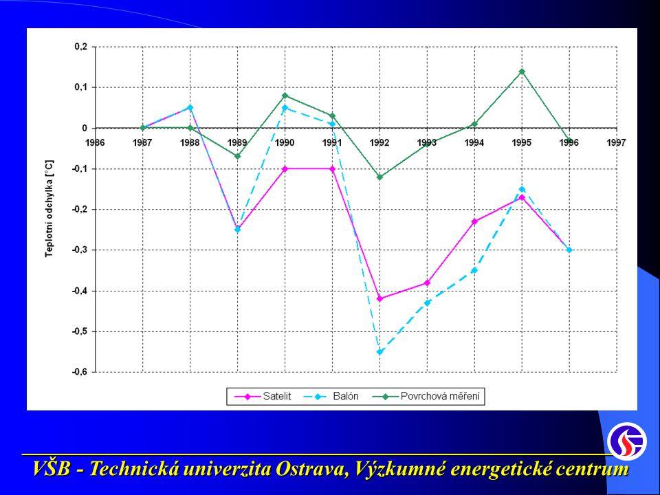 __________________________________________________________ VŠB - Technická univerzita Ostrava, Výzkumné energetické centrum Výrobní náklady