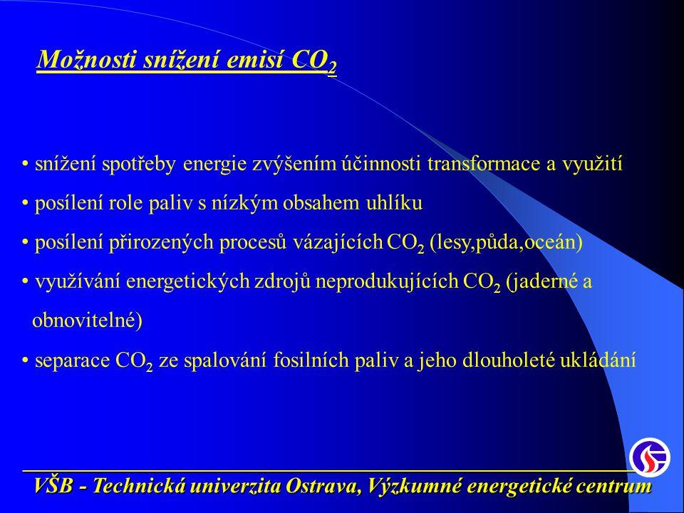 __________________________________________________________ Možnosti snížení emisí CO 2 snížení spotřeby energie zvýšením účinnosti transformace a využití posílení role paliv s nízkým obsahem uhlíku posílení přirozených procesů vázajících CO 2 (lesy,půda,oceán) využívání energetických zdrojů neprodukujících CO 2 (jaderné a obnovitelné) separace CO 2 ze spalování fosilních paliv a jeho dlouholeté ukládání