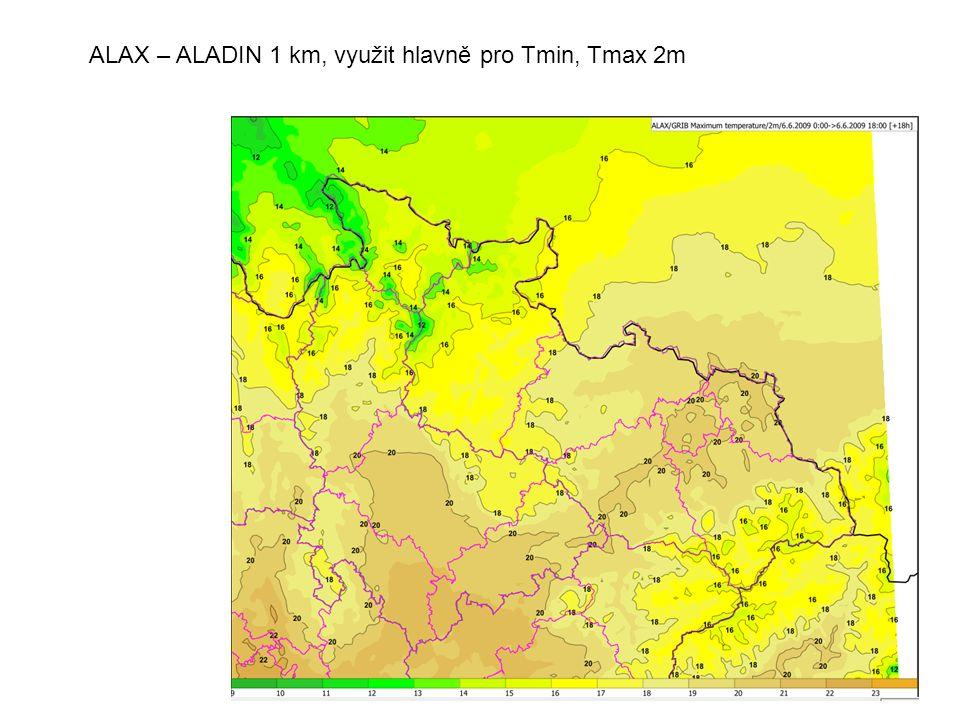 ALAX – ALADIN 1 km, využit hlavně pro Tmin, Tmax 2m