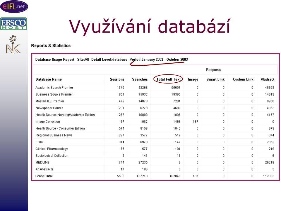 Využívání databází