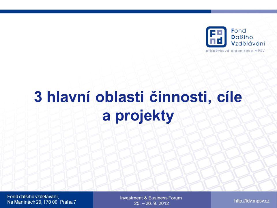 3 hlavní oblasti činnosti, cíle a projekty Fond dalšího vzdělávání, Na Maninách 20, 170 00 Praha 7 http://fdv.mpsv.cz