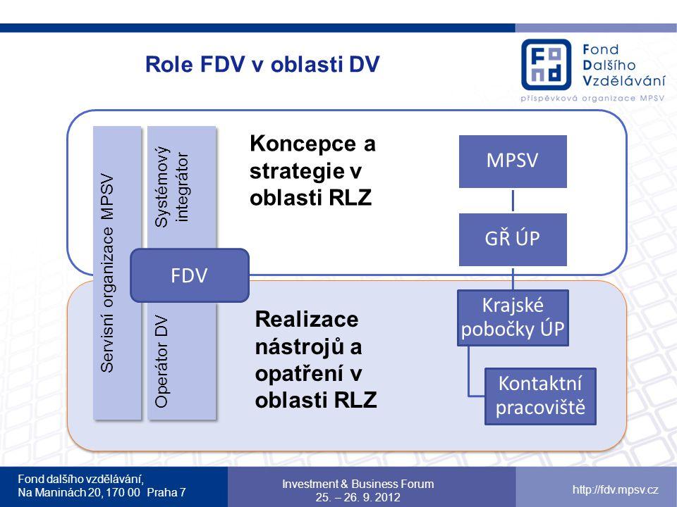 Fond dalšího vzdělávání, Na Maninách 20, 170 00 Praha 7 Investment & Business Forum 25.