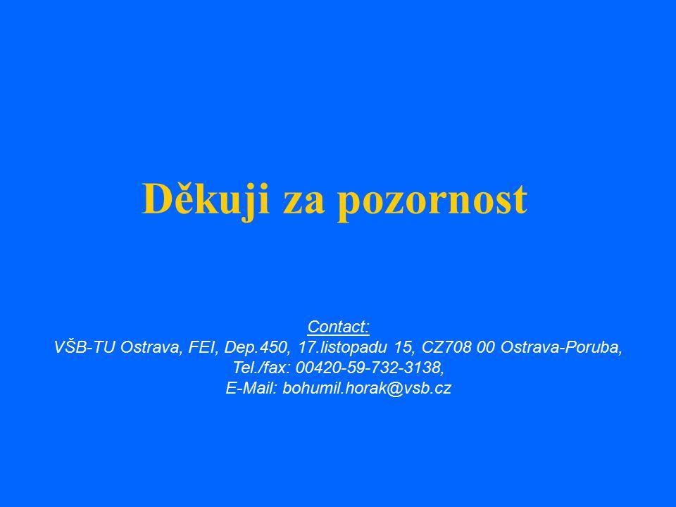 Děkuji za pozornost Contact: VŠB-TU Ostrava, FEI, Dep.450, 17.listopadu 15, CZ708 00 Ostrava-Poruba, Tel./fax: 00420-59-732-3138, E-Mail: bohumil.hora