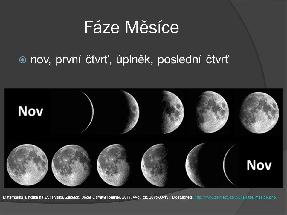 Jak vznikají fáze Měsíce flash animace