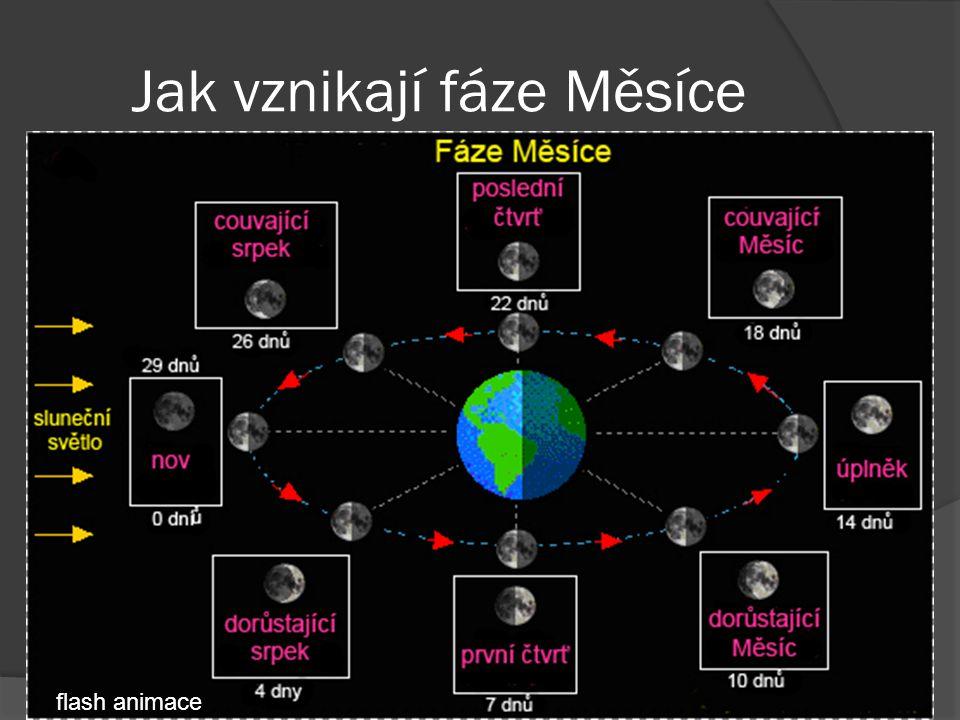 Fáze Měsíce při zatmění  Zatmění Slunce – nov  Zatmění Měsíce – úplněk Geometry of a Total Solar Eclipse.svg.