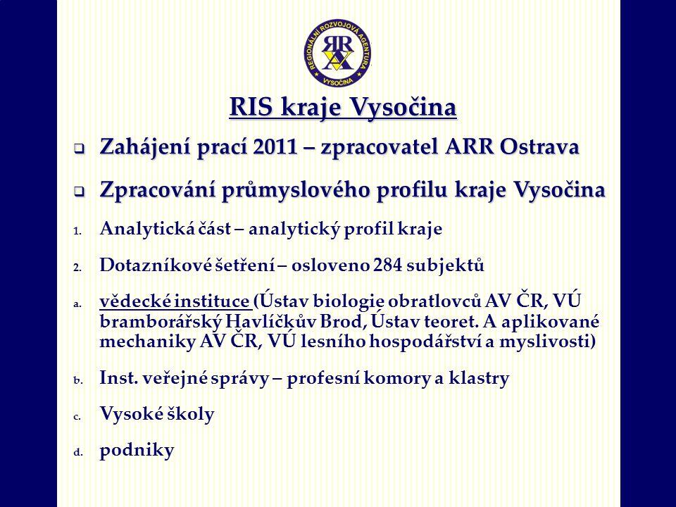 RIS kraje Vysočina  Zahájení prací 2011 – zpracovatel ARR Ostrava  Zpracování průmyslového profilu kraje Vysočina 1. Analytická část – analytický pr