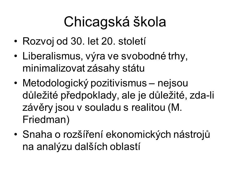 Chicagská škola Rozvoj od 30.let 20.