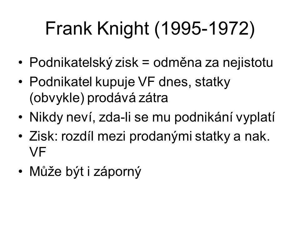 Frank Knight (1995-1972) Podnikatelský zisk = odměna za nejistotu Podnikatel kupuje VF dnes, statky (obvykle) prodává zátra Nikdy neví, zda-li se mu podnikání vyplatí Zisk: rozdíl mezi prodanými statky a nak.