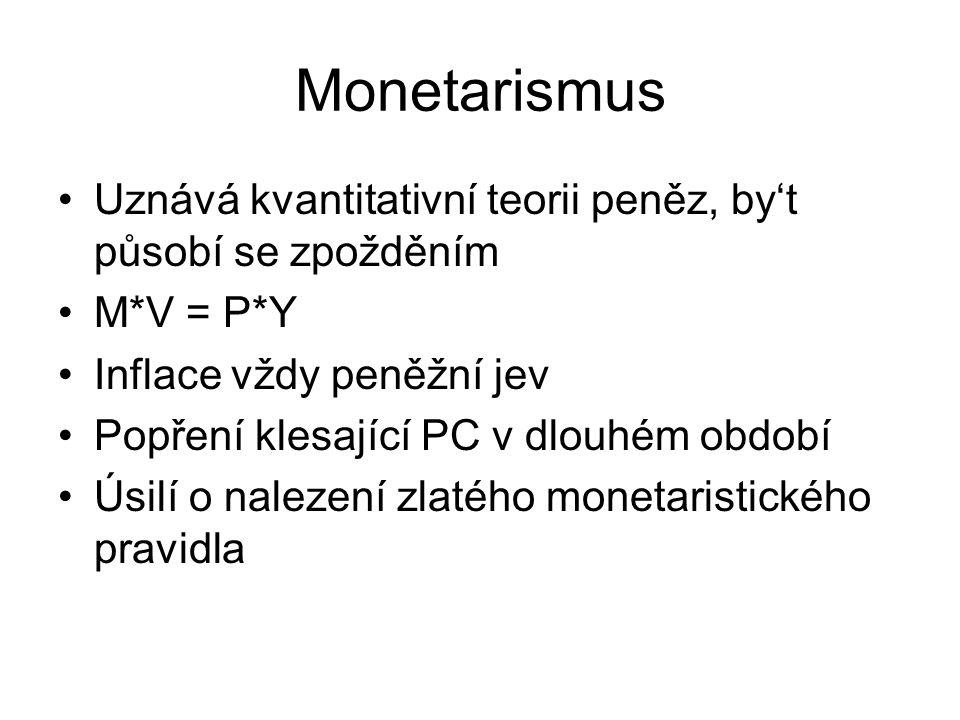 Monetarismus Uznává kvantitativní teorii peněz, by't působí se zpožděním M*V = P*Y Inflace vždy peněžní jev Popření klesající PC v dlouhém období Úsil