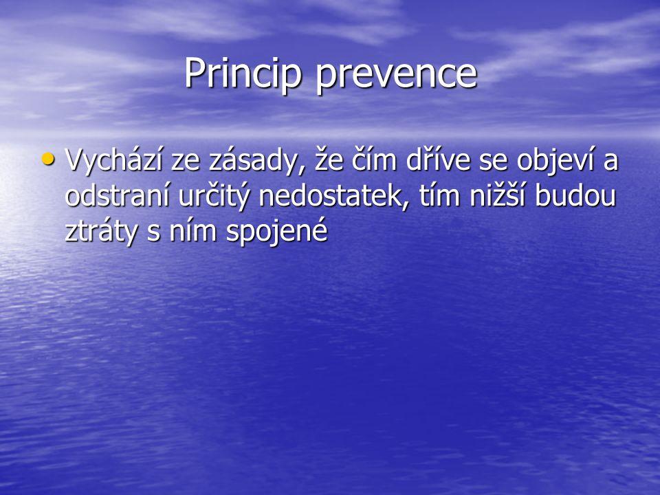 Princip prevence Vychází ze zásady, že čím dříve se objeví a odstraní určitý nedostatek, tím nižší budou ztráty s ním spojené Vychází ze zásady, že čí