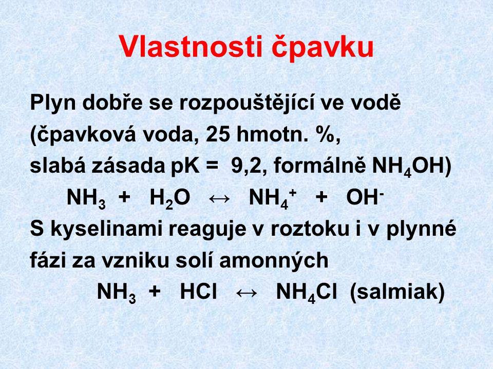 Vlastnosti čpavku Plyn dobře se rozpouštějící ve vodě (čpavková voda, 25 hmotn. %, slabá zásada pK = 9,2, formálně NH 4 OH) NH 3 + H 2 O ↔ NH 4 + + OH