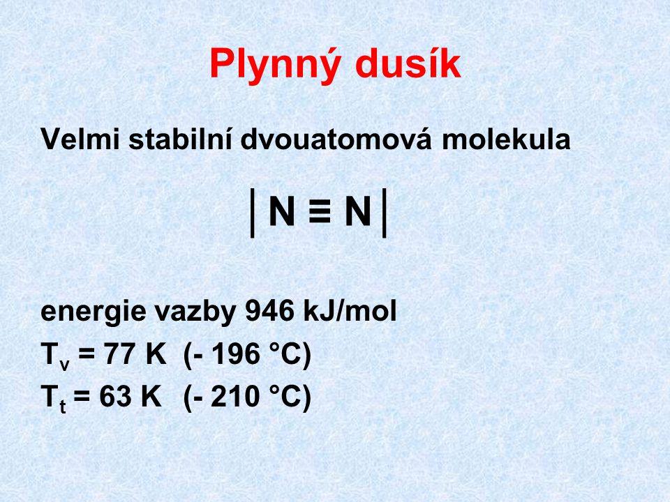 Plynný dusík Velmi stabilní dvouatomová molekula energie vazby 946 kJ/mol T v = 77 K (- 196 °C) T t = 63 K (- 210 °C) │N ≡ N│