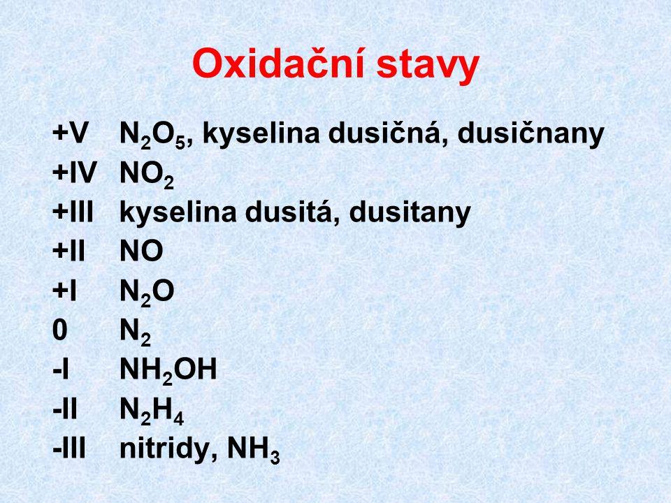 Oxidační stavy +V N 2 O 5, kyselina dusičná, dusičnany +IV NO 2 +III kyselina dusitá, dusitany +II NO +I N 2 O 0 N 2 -INH 2 OH -IIN 2 H 4 -III nitridy