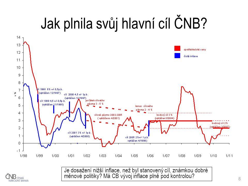 8 Jak plnila svůj hlavní cíl ČNB.