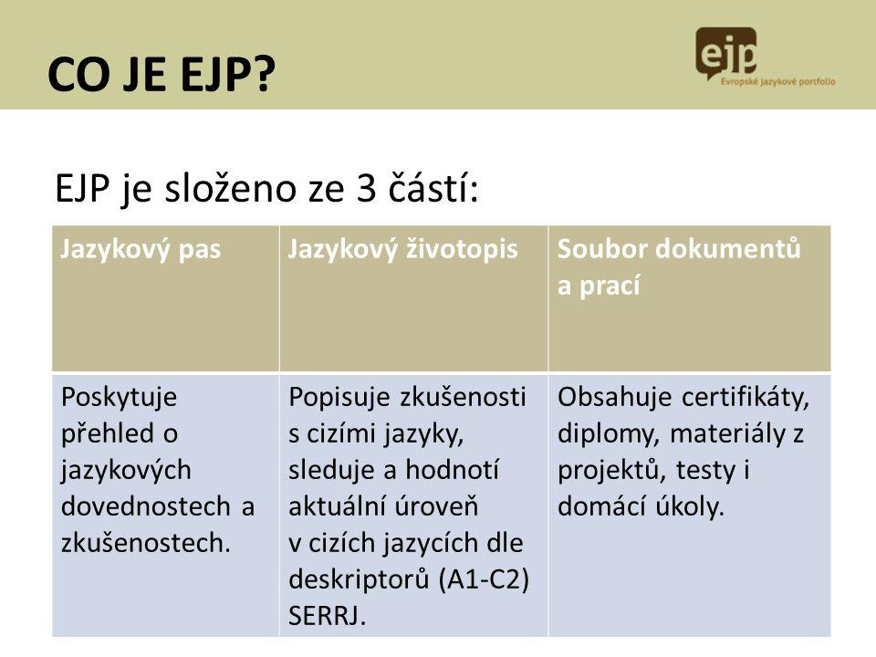 CO JE EJP? EJP je složeno ze 3 částí: Jazykový pasJazykový životopisSoubor dokumentů a prací Poskytuje přehled o jazykových dovednostech a zkušenostec
