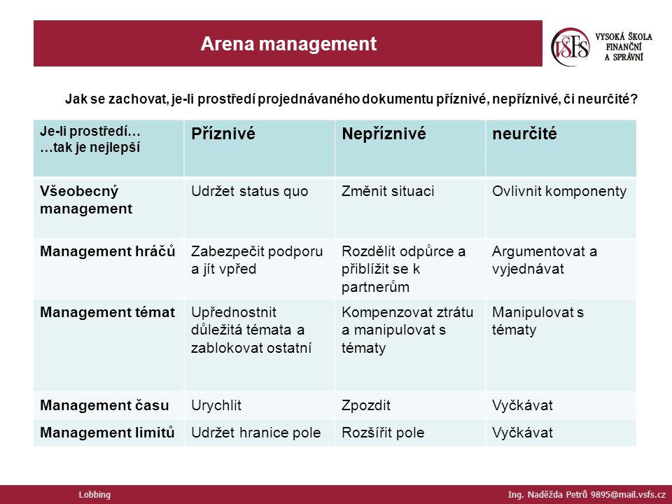 Lobbing Ing. Naděžda Petrů 9895@mail.vsfs.cz Arena management Jak se zachovat, je-li prostředí projednávaného dokumentu příznivé, nepříznivé, či neurč