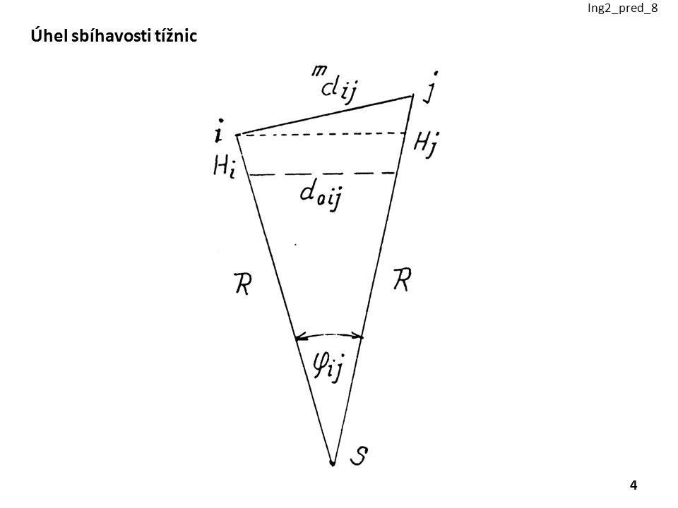 Práce v místní kartézské soustavě -Jeden bod se zvolí jako počátek soustavy, osa +Z je pouze v tomto bodě totožná s tížnicí.