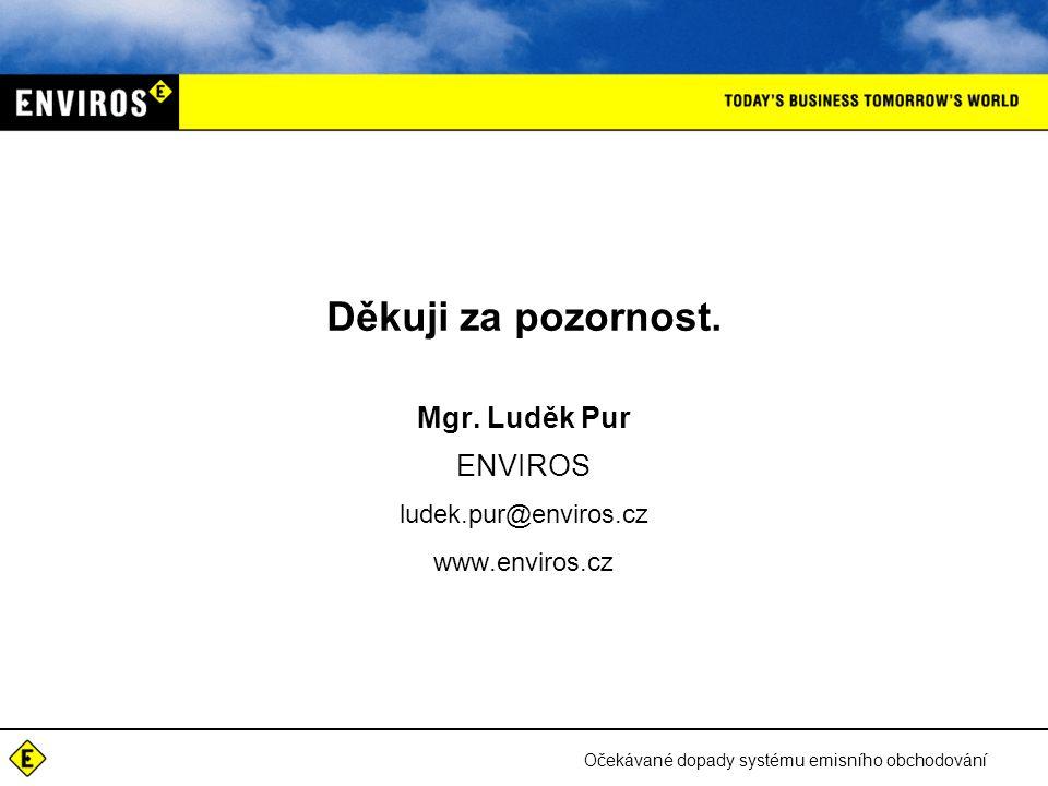 Očekávané dopady systému emisního obchodování Děkuji za pozornost. Mgr. Luděk Pur ENVIROS ludek.pur@enviros.cz www.enviros.cz