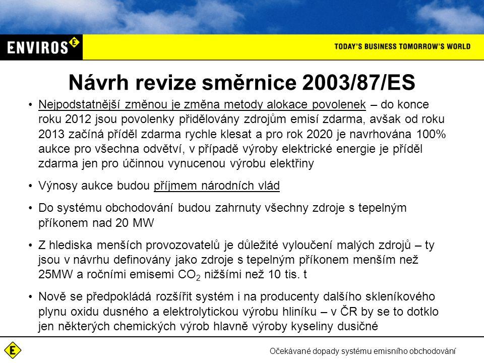 Očekávané dopady systému emisního obchodování Návrh revize směrnice 2003/87/ES Nejpodstatnější změnou je změna metody alokace povolenek – do konce roku 2012 jsou povolenky přidělovány zdrojům emisí zdarma, avšak od roku 2013 začíná příděl zdarma rychle klesat a pro rok 2020 je navrhována 100% aukce pro všechna odvětví, v případě výroby elektrické energie je příděl zdarma jen pro účinnou vynucenou výrobu elektřiny Výnosy aukce budou příjmem národních vlád Do systému obchodování budou zahrnuty všechny zdroje s tepelným příkonem nad 20 MW Z hlediska menších provozovatelů je důležité vyloučení malých zdrojů – ty jsou v návrhu definovány jako zdroje s tepelným příkonem menším než 25MW a ročními emisemi CO 2 nižšími než 10 tis.
