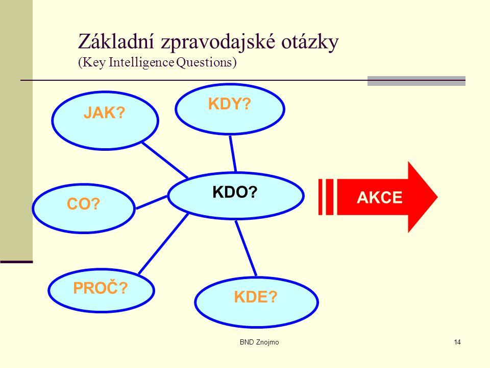 BND Znojmo14 Základní zpravodajské otázky (Key Intelligence Questions) KDO? KDE? CO? PROČ? KDY? JAK? AKCE