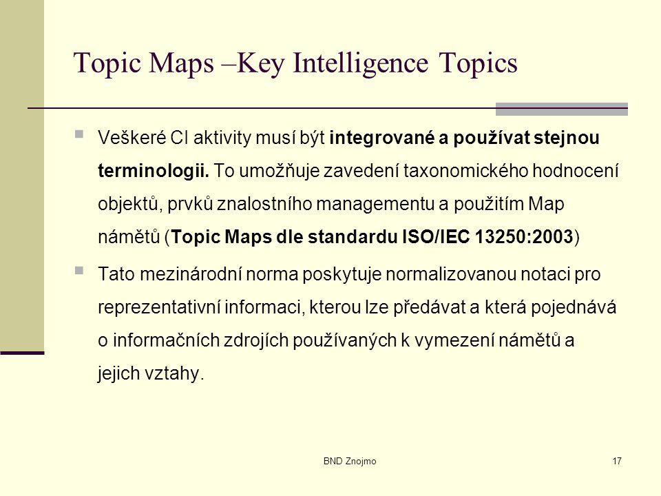 BND Znojmo17 Topic Maps –Key Intelligence Topics  Veškeré CI aktivity musí být integrované a používat stejnou terminologii. To umožňuje zavedení taxo
