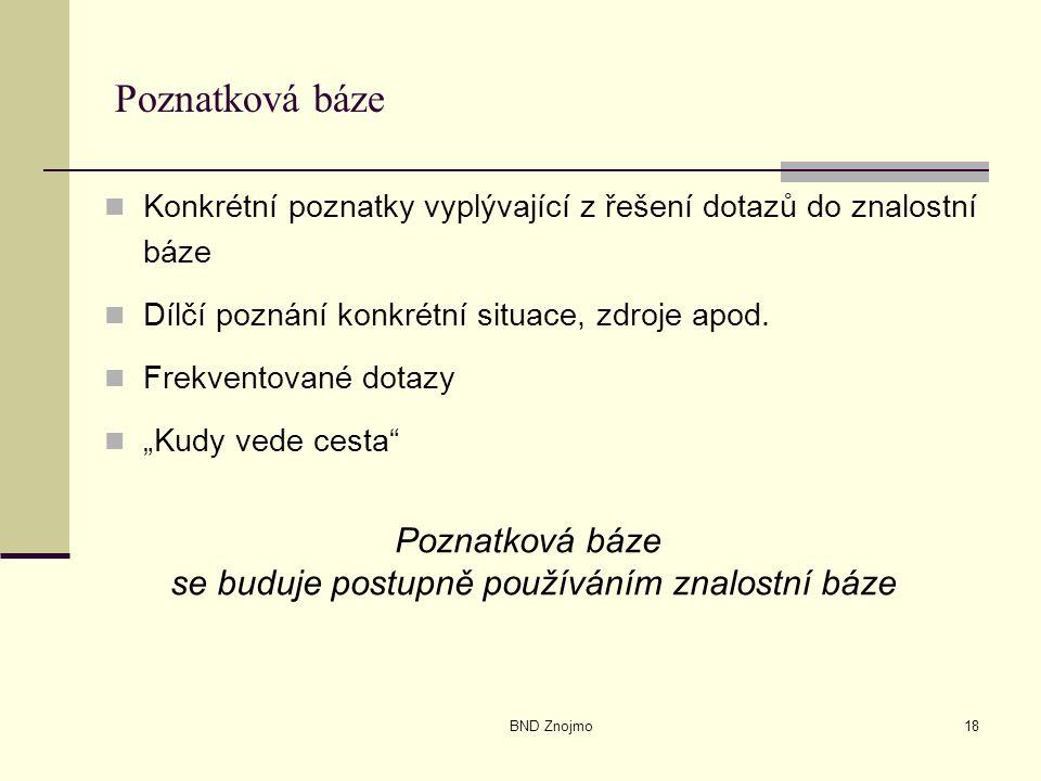 BND Znojmo18 Poznatková báze Konkrétní poznatky vyplývající z řešení dotazů do znalostní báze Dílčí poznání konkrétní situace, zdroje apod. Frekventov