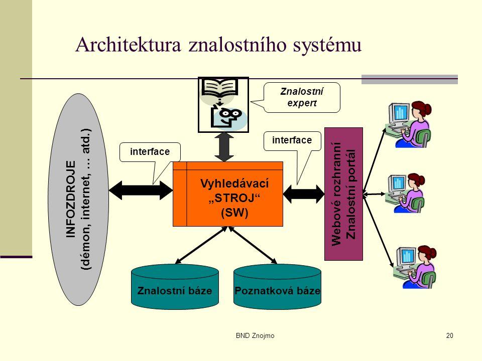 """BND Znojmo20 Architektura znalostního systému Znalostní bázePoznatková báze Webové rozhranní Znalostní portál INFOZDROJE (démon, internet, … atd.) Znalostní expert interface Vyhledávací """"STROJ (SW)"""