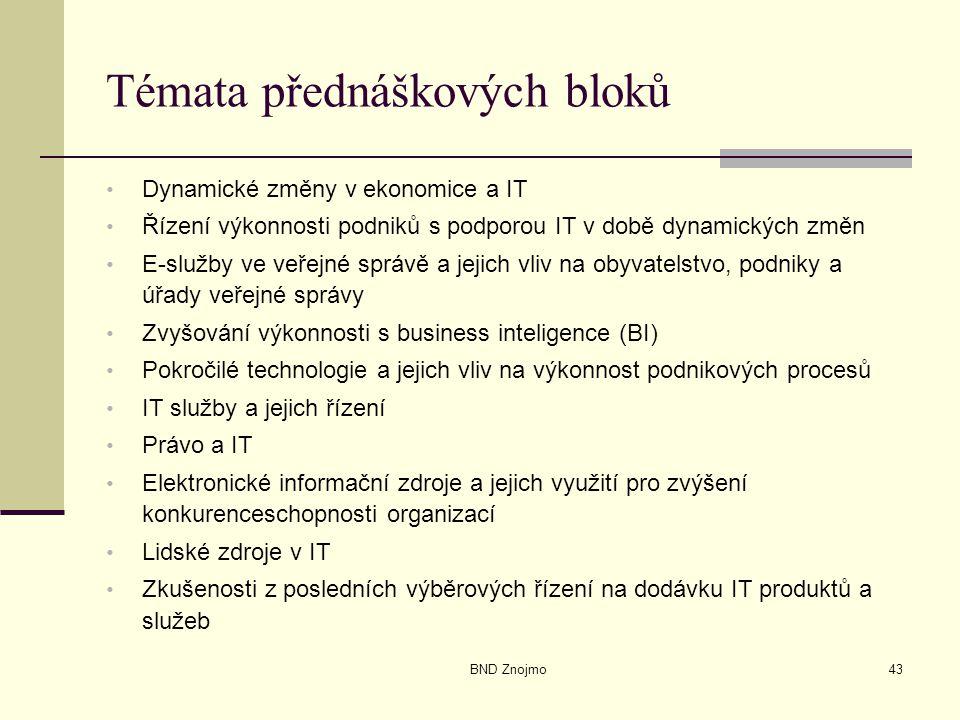 BND Znojmo43 Témata přednáškových bloků Dynamické změny v ekonomice a IT Řízení výkonnosti podniků s podporou IT v době dynamických změn E-služby ve v