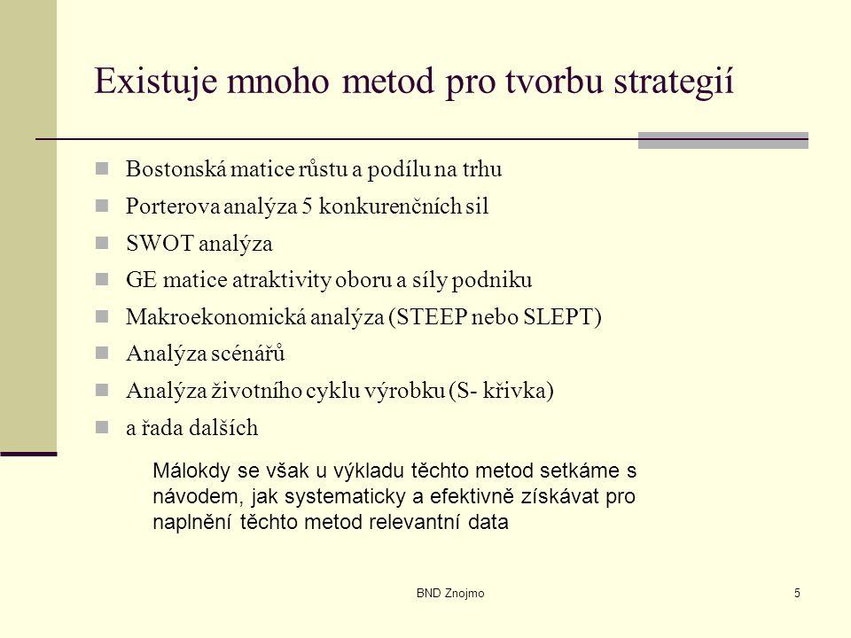 BND Znojmo5 Existuje mnoho metod pro tvorbu strategií Bostonská matice růstu a podílu na trhu Porterova analýza 5 konkurenčních sil SWOT analýza GE matice atraktivity oboru a síly podniku Makroekonomická analýza (STEEP nebo SLEPT) Analýza scénářů Analýza životního cyklu výrobku (S- křivka) a řada dalších Málokdy se však u výkladu těchto metod setkáme s návodem, jak systematicky a efektivně získávat pro naplnění těchto metod relevantní data