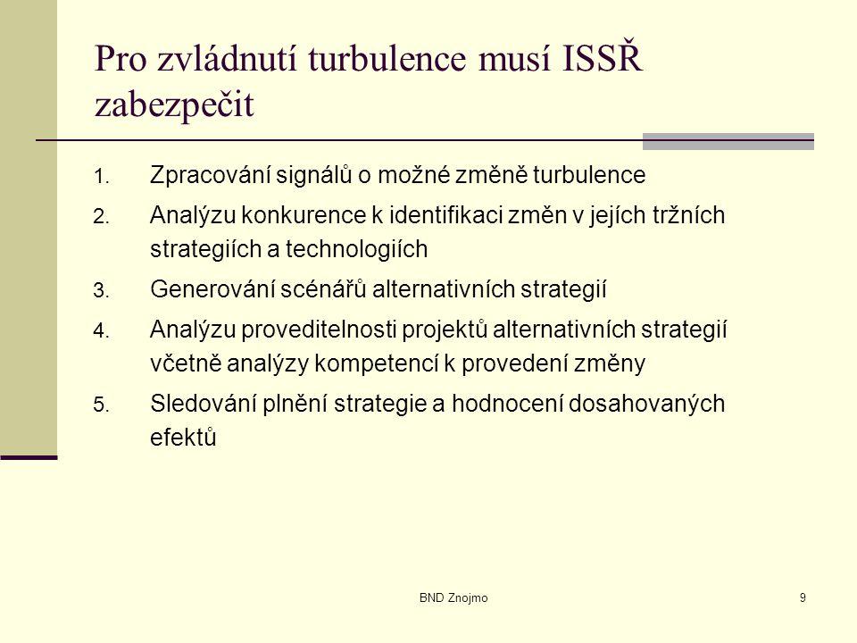 BND Znojmo10 3 základní funkce ISSŘ Funkce ISRealizuje Monitorovací - analýzu konkurence - zachycení a zpracování signálů o změně turbulence Rozhodovací a plánovací - analýzu scénářů - kapacitní analýzu - analýzu proveditelnosti změn Řízení a kontroly - sledování odchylek - vyhodnocovat efektivnost projektu - sledování postupu projektu