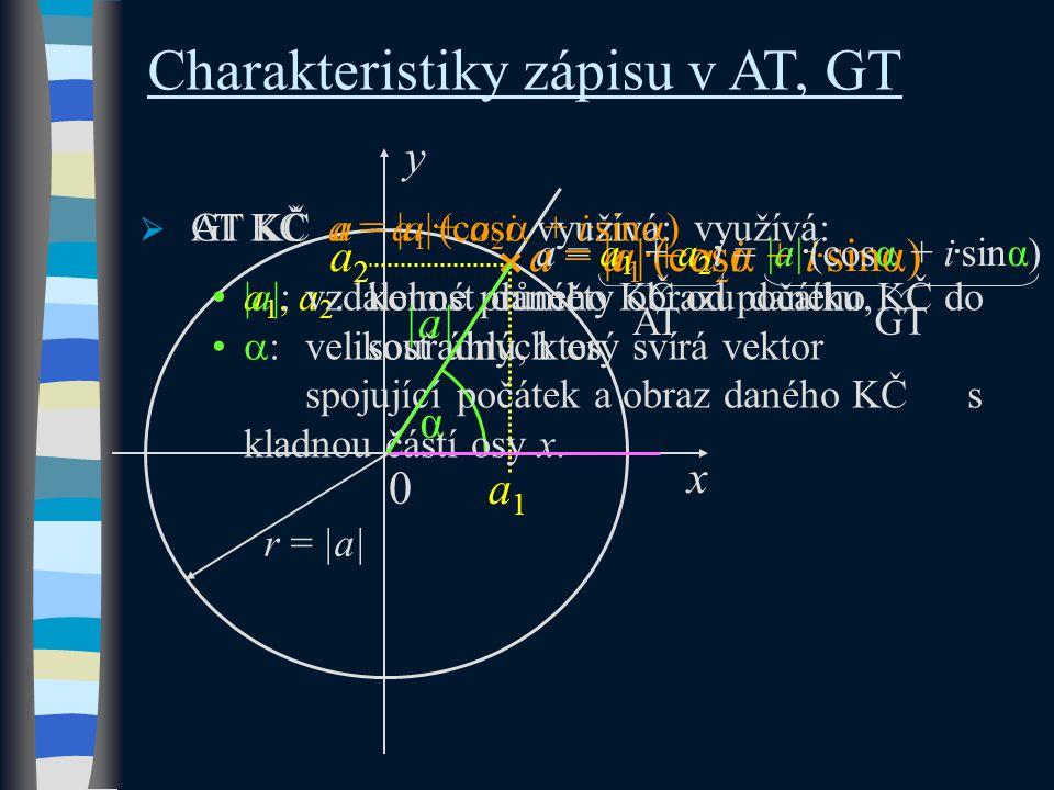 y x a1a1 a2a2 r = |a| α Charakteristiky zápisu v AT, GT  AT KČ a = a 1 + a 2 i využívá: a 1, a 2 :kolmé průměty obrazu daného KČ do souřadných os a = a 1 + a 2 i  GT KČ a = |a|.