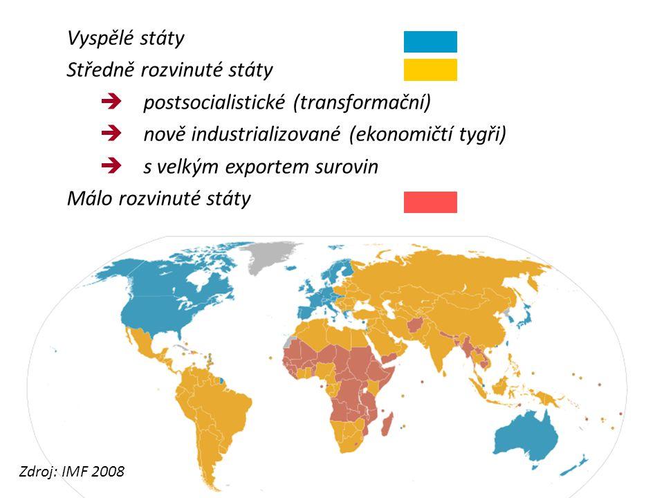 Vyspělé státy Středně rozvinuté státy  postsocialistické (transformační)  nově industrializované (ekonomičtí tygři)  s velkým exportem surovin Málo