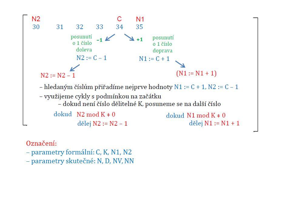Označení: – parametry formální: C, K, N1, N2 – parametry skutečné: N, D, NV, NN