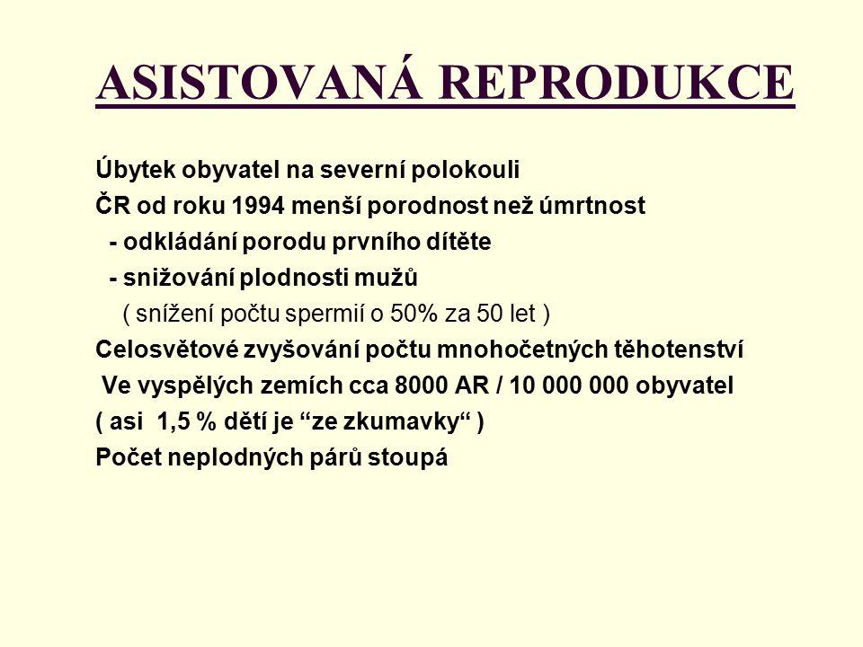 ASISTOVANÁ REPRODUKCE Úbytek obyvatel na severní polokouli ČR od roku 1994 menší porodnost než úmrtnost - odkládání porodu prvního dítěte - snižování