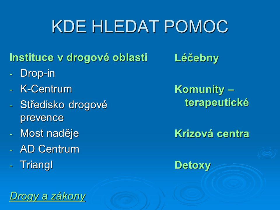 KDE HLEDAT POMOC Instituce v drogové oblasti - Drop-in - K-Centrum - Středisko drogové prevence - Most naděje - AD Centrum - Triangl Drogy a zákony Drogy a zákonyLéčebny Komunity – terapeutické Krizová centra Detoxy