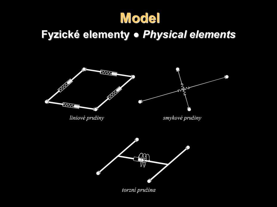 Model Fyzické elementy ● Physical elements
