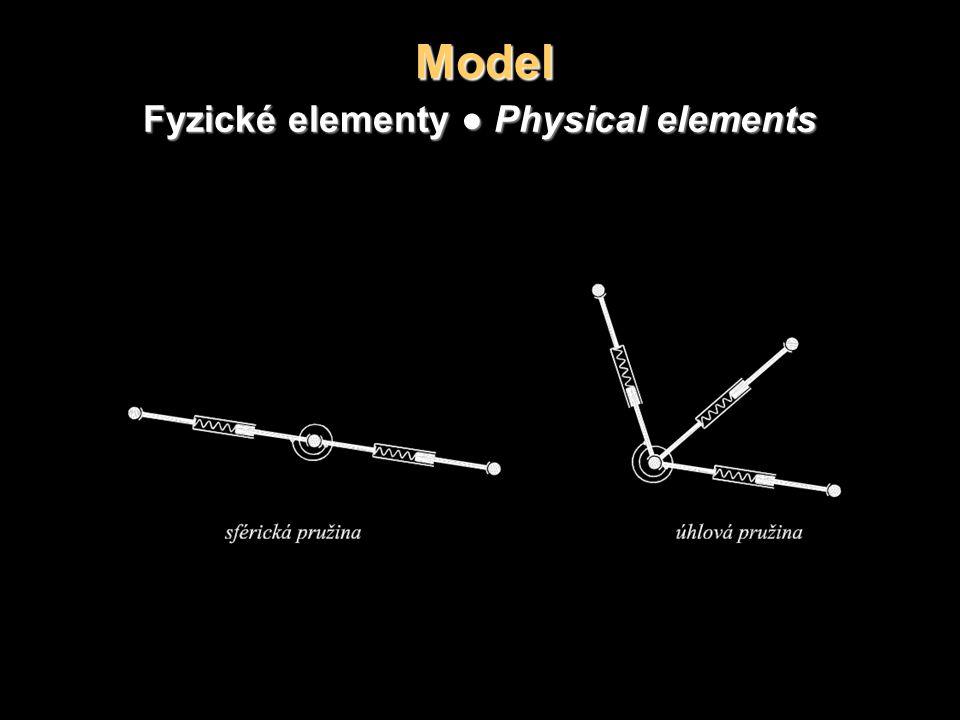 Výsledky ● Results Testování elementů ● Elements testing