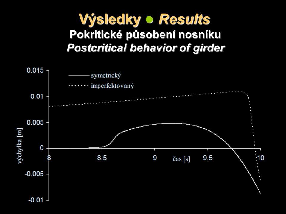 Výsledky ● Results Pokritické působení nosníku Postcritical behavior of girder