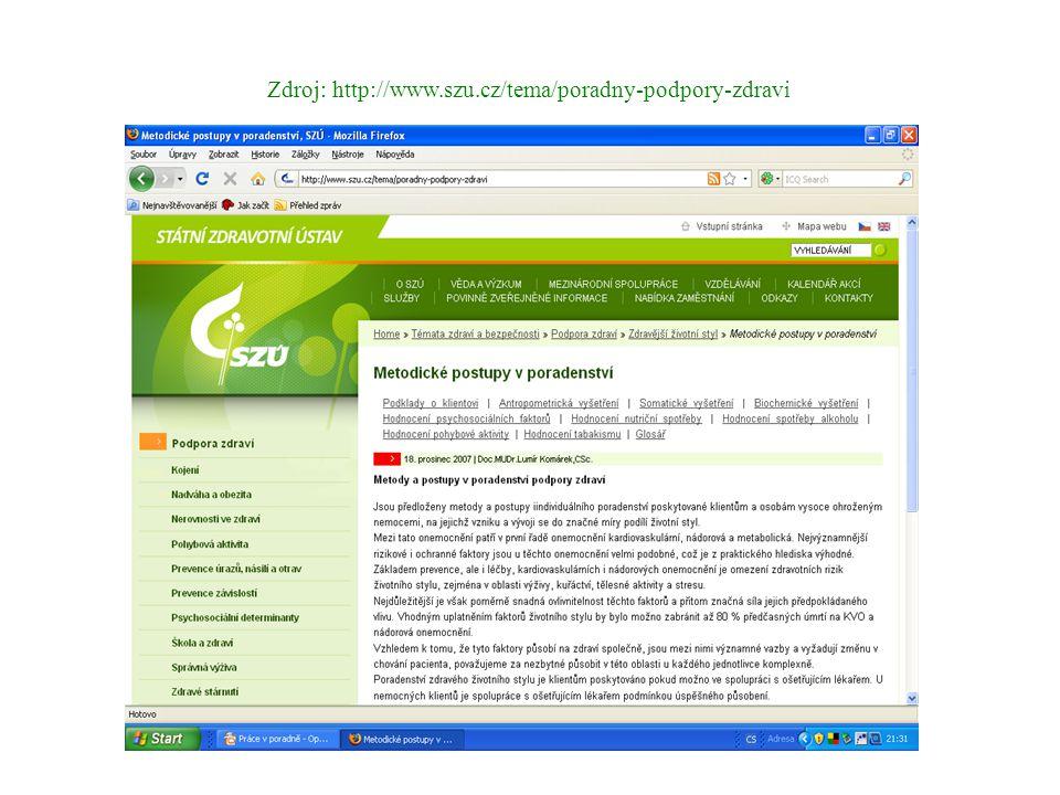 Zdroj: http://www.szu.cz/tema/poradny-podpory-zdravi